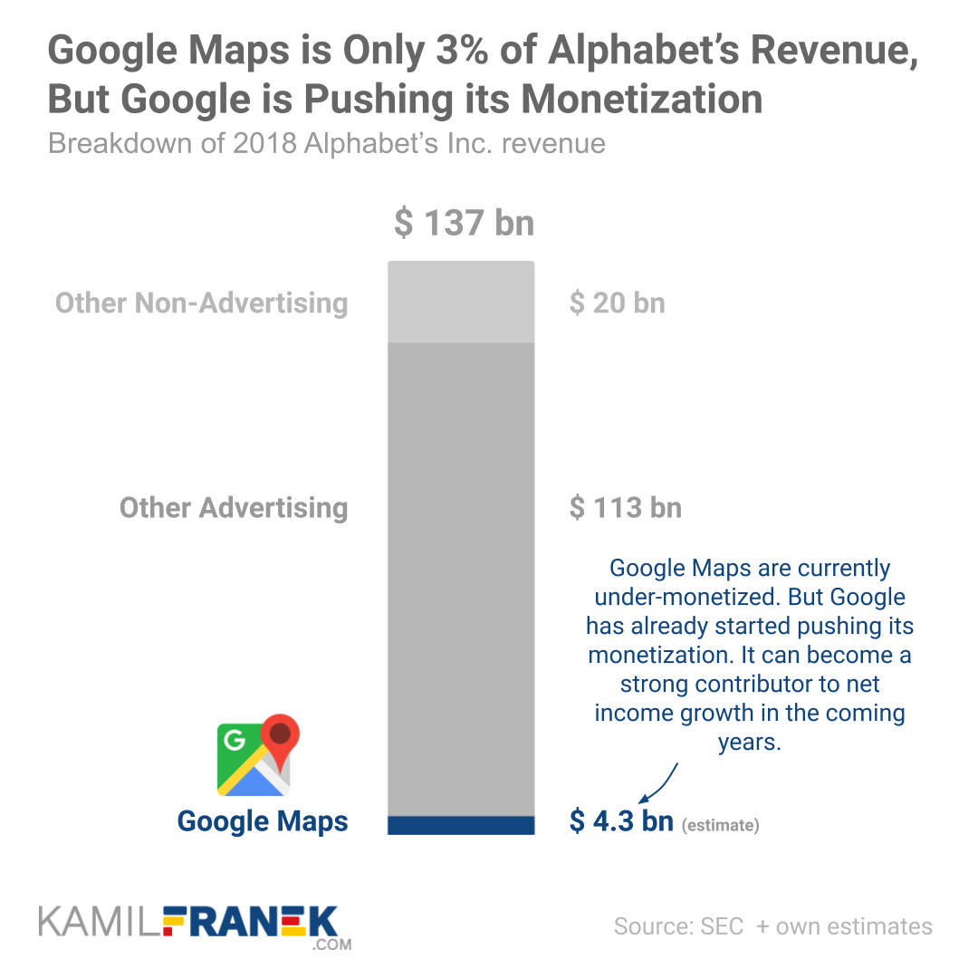 Stack Bar Chart showing the composition of Alphabet's (Google's) Revenu and how much of it is generated by Google Maps
