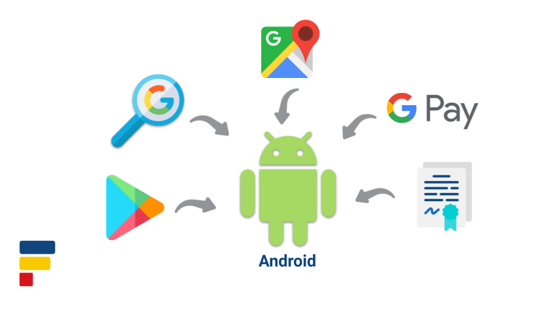 Article Teaser: How Google Makes Money from Android