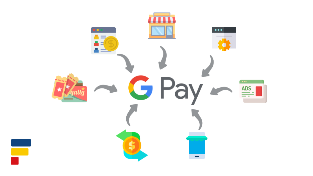 Article Teaser: How Google Pay Earns Money